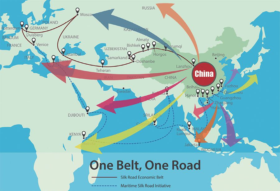 china one belt one road