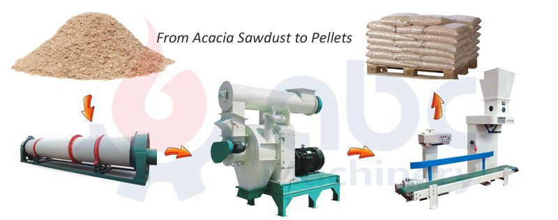 acacia sawdust pellet mill for sale at low price
