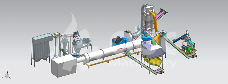 biofuel pellet machine line equipment layout design