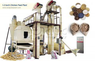 How to Run a Profitable Chicken Feed Processing Plant?
