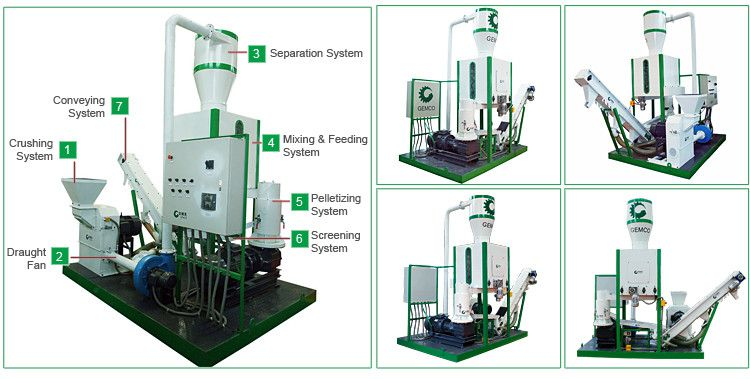 small pellet mill plant for compressing wood and biomass wastes into fuel pellets